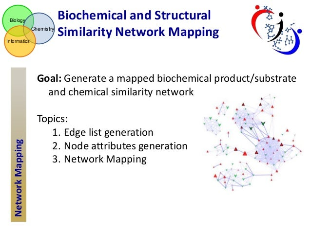 Biology  Chemistry Informatics  Biochemical and Structural Similarity Network Mapping  Network Mapping  Goal: Generate a m...