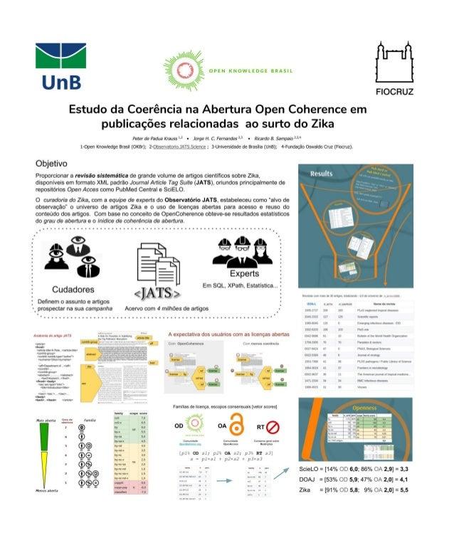 Estudo da coerência na abertura Open Coherence em publicações relacionadas ao surto do Zika - CONFOA 2017