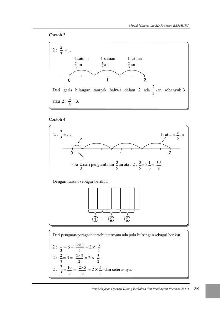Pembelajaran operasi hitung perkalian pembagian pecahan di sd 42 ccuart Choice Image