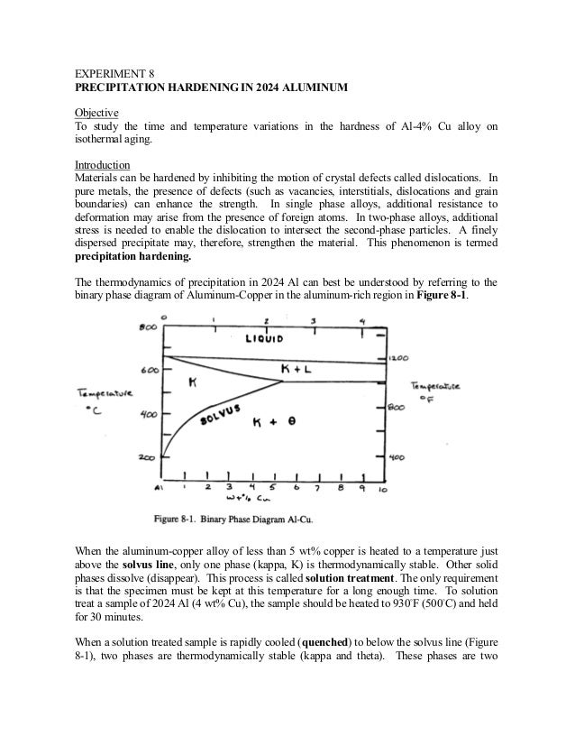 EXPERIMENT 8 PRECIPITATION HARDENING IN 2024 ALUMINUM Objective To study the time and temperature variations in the hardne...