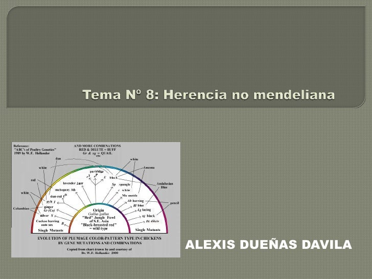 Tema Nº 8: Herencia no mendeliana<br />ALEXIS DUEÑAS DAVILA<br />
