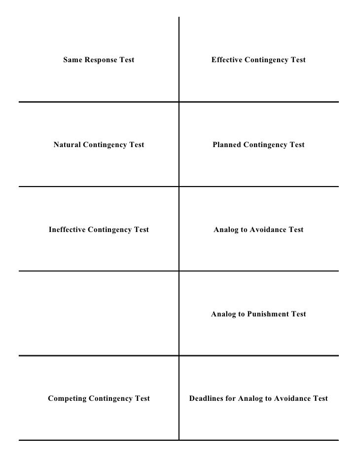 Same Response Test               Effective Contingency Test Natural Contingency Test            Planned Contingency TestIn...