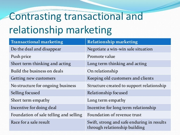 examples of transactional and relationship marketing