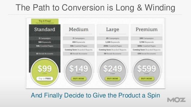 The Path to Conversion is Long & Winding  And Finally Decide to Give the Product a Spin
