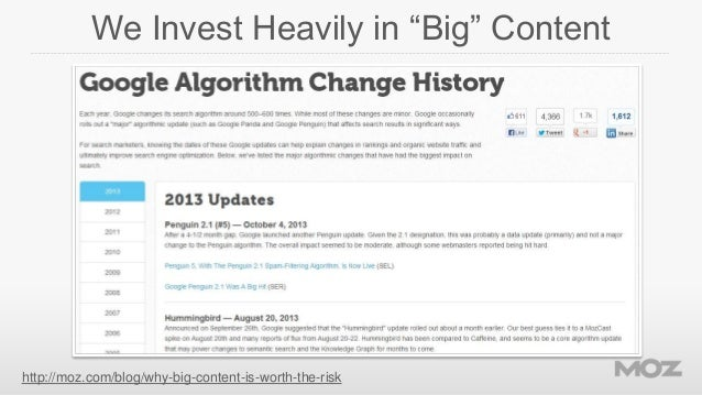 """We Invest Heavily in """"Big"""" Content  http://moz.com/blog/why-big-content-is-worth-the-risk"""