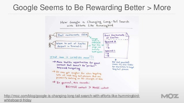 Google Seems to Be Rewarding Better > More  http://moz.com/blog/google-is-changing-long-tail-search-with-efforts-like-humm...
