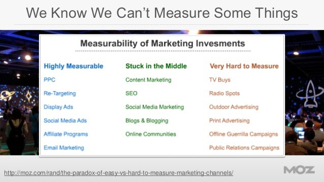 We Know We Can't Measure Some Things  http://moz.com/rand/the-paradox-of-easy-vs-hard-to-measure-marketing-channels/
