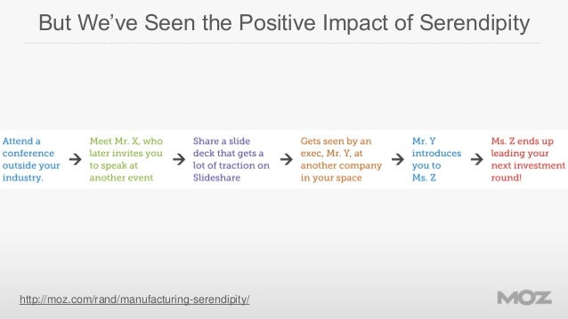 But We've Seen the Positive Impact of Serendipity  http://moz.com/rand/manufacturing-serendipity/