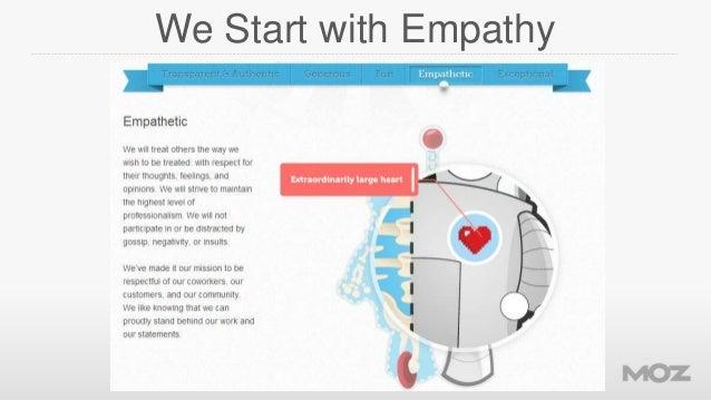 We Start with Empathy