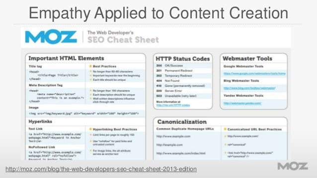 Empathy Applied to Content Creation  http://moz.com/blog/the-web-developers-seo-cheat-sheet-2013-edition