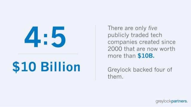 Why Engagement Matters to Investors - Sarah Tavel, Partner, Greylock Partners - 2016 Habit Summit Slide 3