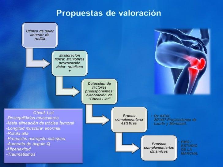 Sindrome femoropatelar