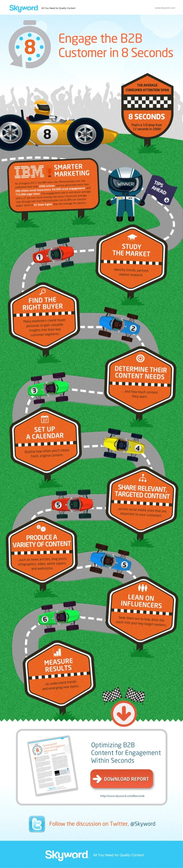 Infographic: You Have 8 Seconds to Engage the B2B Customer!