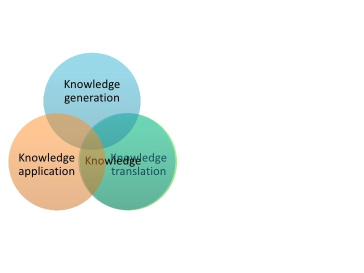 """an evaluation of knowledge management Developing the quality in public sector management, in overall are in """"high""""  level 3 the findings from evaluating the success of the knowledge management ."""