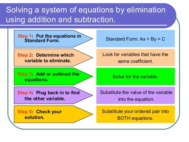 8 Solving Systems Of Linear Equations By Adding Or Subtracting