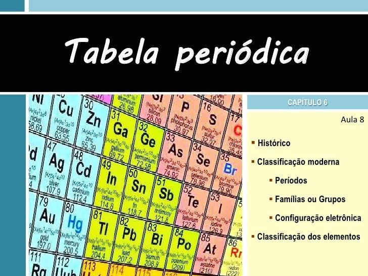 Tabela periódica                      CAPÍTULO 6                                      Aula 8             Histórico       ...