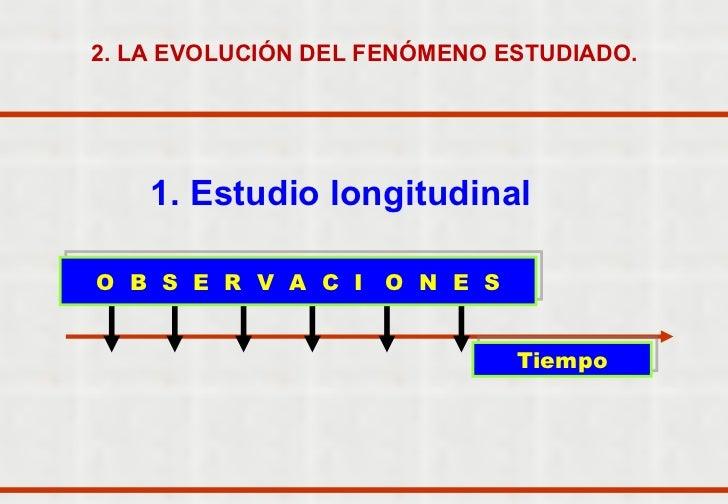 1. Estudio longitudinal 2. LA EVOLUCIÓN DEL FENÓMENO ESTUDIADO. O  B  S  E  R  V  A  C  I  O  N  E  S Tiempo