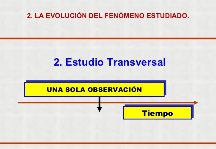 2. Estudio Transversal 2. LA EVOLUCIÓN DEL FENÓMENO ESTUDIADO. UNA SOLA OBSERVACIÓN Tiempo