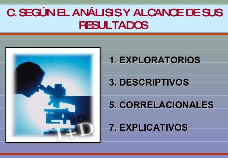 C. SEGÚN EL ANÁLISIS Y ALCANCE DE SUS RESULTADOS   <ul><li>EXPLORATORIOS </li></ul><ul><li>DESCRIPTIVOS </li></ul><ul><li>...