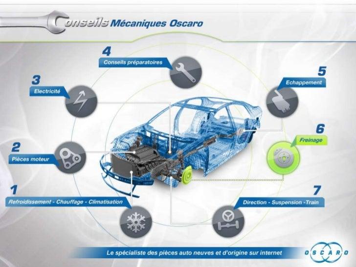 Consignes de sécurité à respecter avant toute interventionmécanique     Une intervention mécanique sur un véhicule automob...