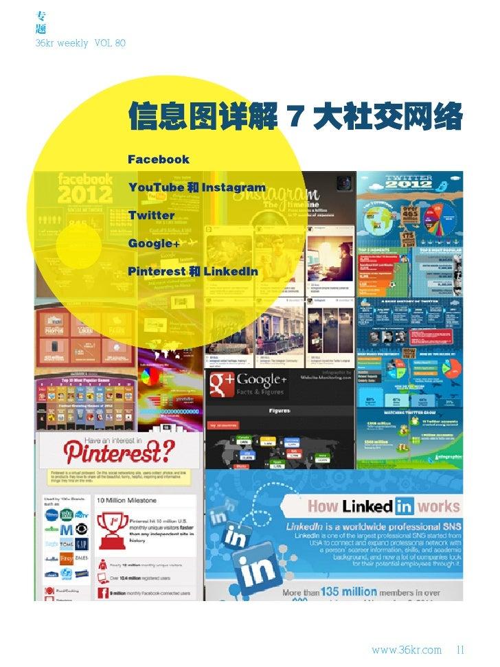 专题36kr weekly VOL 80                     www.36kr.com   11