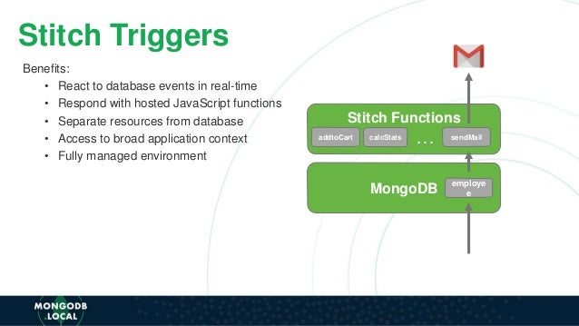 MongoDB local Sydney: Evolving your Data Access with MongoDB