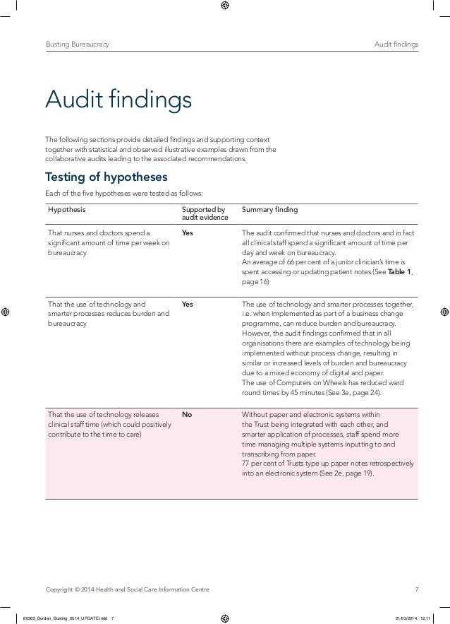 Busting Bureaucracy Collaborative Audit Findings And Recommendations Template