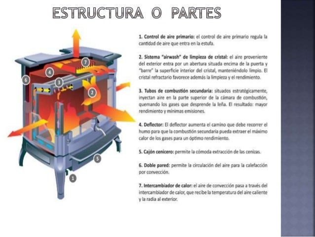 Expocicion estufa - Que es una estufa de pellet ...