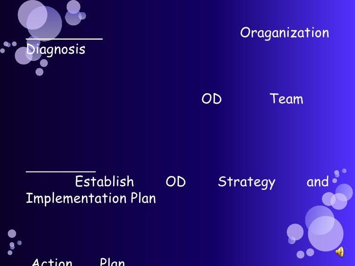 ขั้นตอนที่ 1 การวินิจฉัยองค์กร (Oraganization Diagnosis)<br />หลังจากที่ผู้บริหารตระหนักถึงปัญหาที่องค์กรประสบอยู่ หรือมอ...