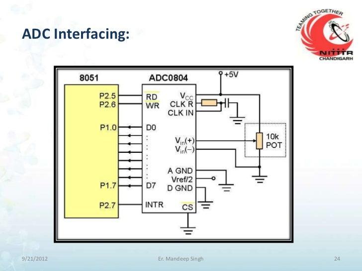 microcontroller 8051 and its interfacing 8051 pin diagram 8051 adc block diagram #6