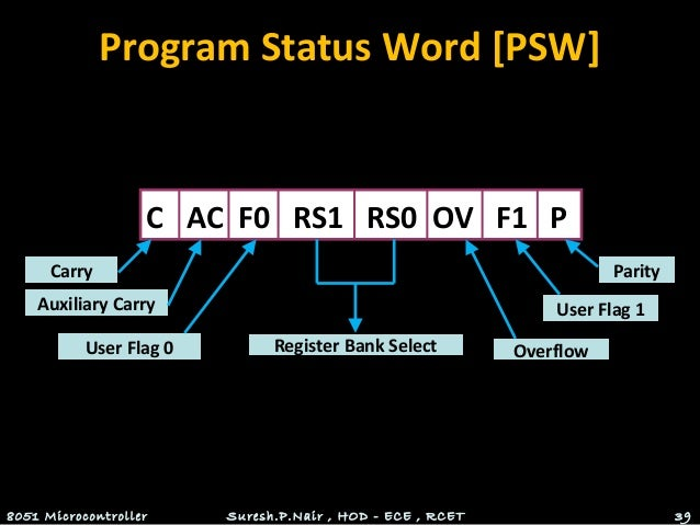 8051 program status word ccuart Images