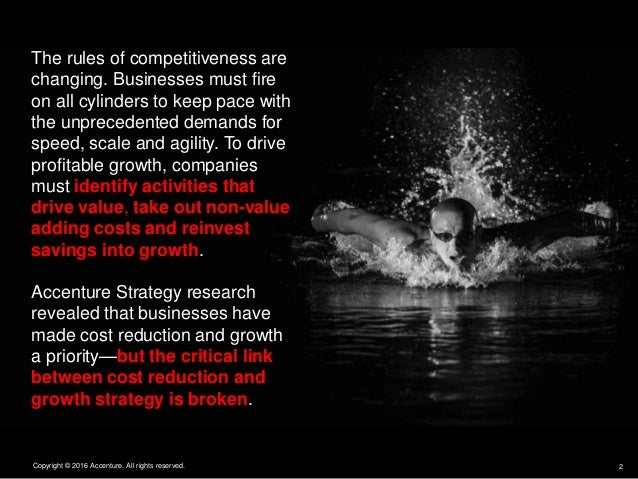 The rules of competitiveness are changing. Businesses must fire on all cylinders to keep pace with the unprecedented deman...