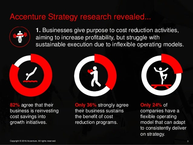 3Copyright © 2016 Accenture. All rights reserved. Accenture Strategy research revealed... 1. Businesses give purpose to co...