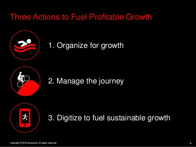 6Copyright © 2016 Accenture. All rights reserved. 1. Organize for growth 2. Manage the journey 3. Digitize to fuel sustain...