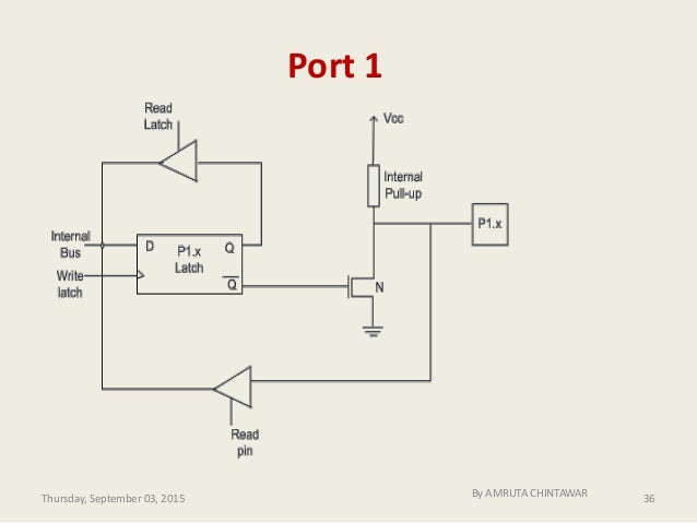 8051 chapter1 architecture and peripherals