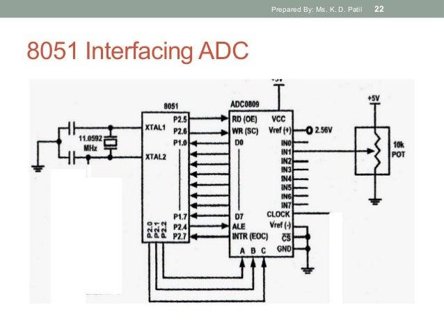 8051 interfacing embedded system block diagram 8051 adc block diagram #3