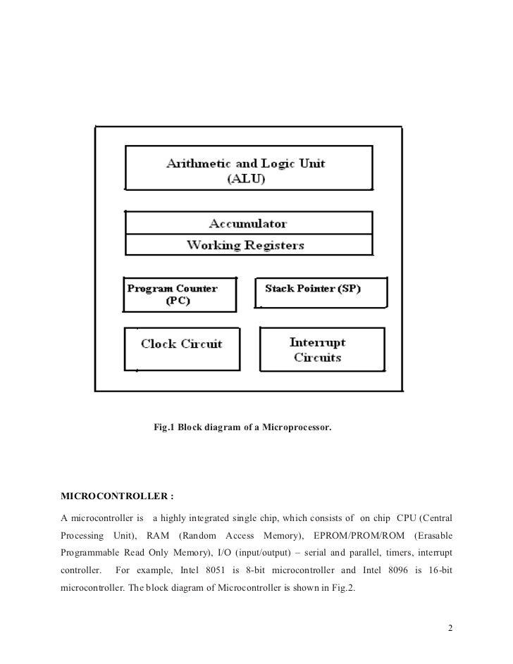 microprocessor 8086 ak ray pdf free