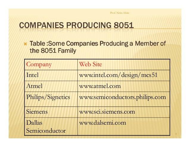 8051  microcontroller class1