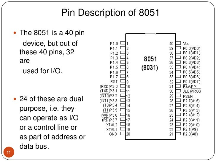 8051 pin diagram microcontroller ic 8051 pin diagram basic electrical wiring theory 8051 microcontroller pin diagram and explanation ppt ic 8051 pin diagram basic electrical