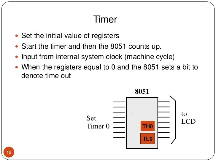 features of microcontroller 8051 pdf