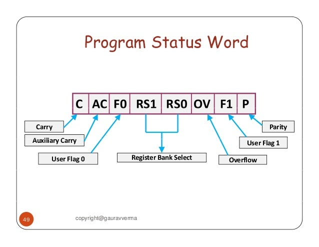 8051 microcontroller program status word ccuart Choice Image