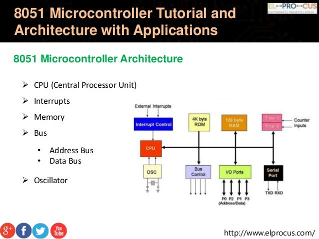 8051 microcontroller tutorial and architecture with for Architecture 8051