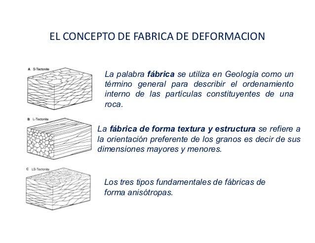 80573734 geologia estructural for Fabrica de sanitarios roca