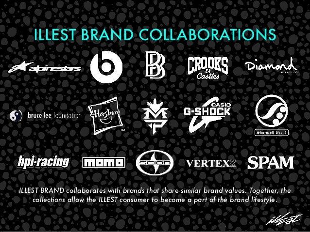 hypebeast brands