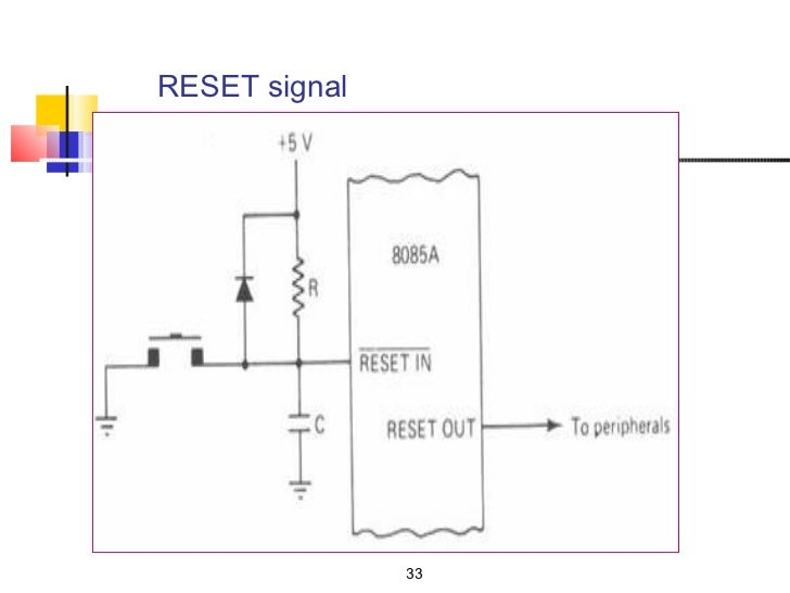 logic diagram of 8085 wiring diagram with description Logic Diagram Symbols Logic Diagram Symbols