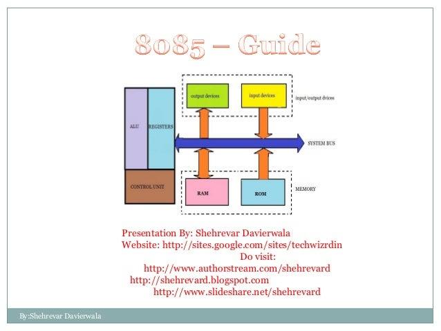Presentation By: Shehrevar Davierwala Website: http://sites.google.com/sites/techwizrdin Do visit: http://www.authorstream...