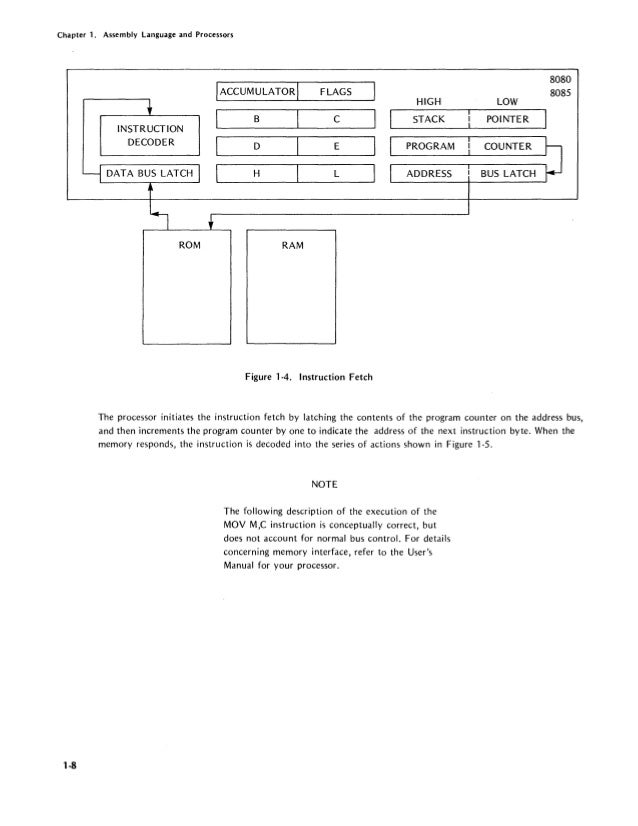 8085 intel alp manual may81 rh slideshare net 8085 Instruction Set Intel 8085 Simulator