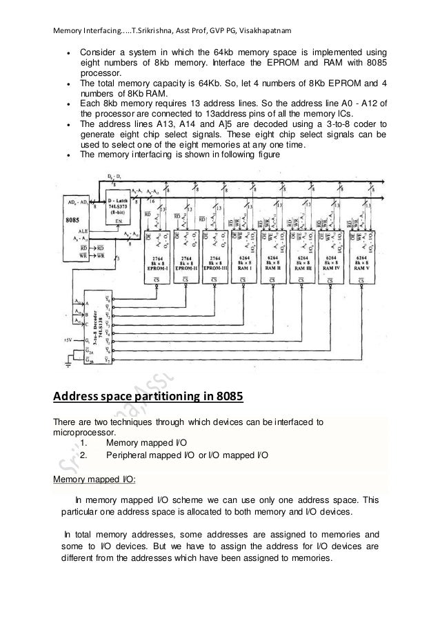 8085 interfacing with memory chips