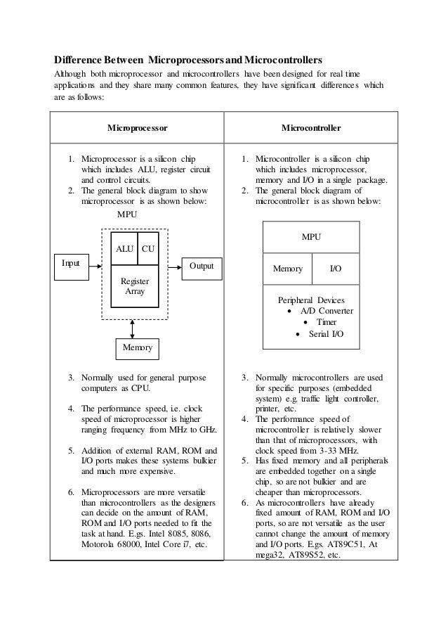 difference between microprocessor and microcontroller in tabular form pdf