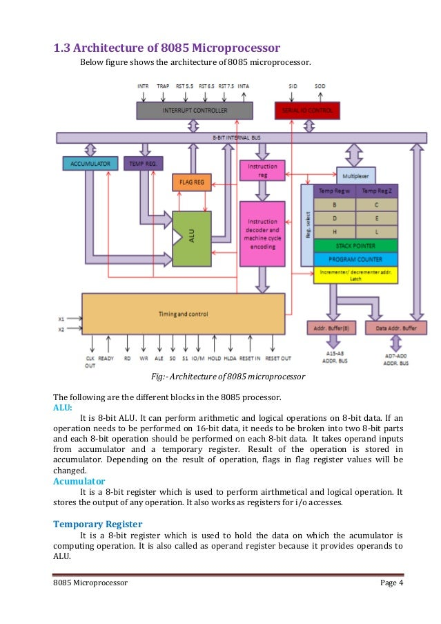 Pin diagram of 8085 architecture basic guide wiring diagram 8085 microprocessor architecture and pin description rh slideshare net 8086 pin diagram block diagram 8085 ccuart Gallery